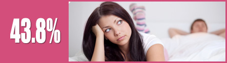 宫颈糜烂的危害 影响夫妻性生活